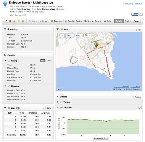 Garmin data for lighthouse jog on Day 1