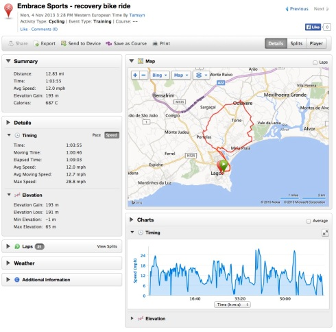 Garmin data from recovery bike ride