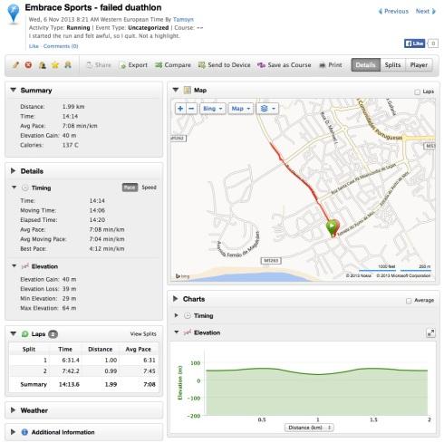 Garmin data for failed duathlon