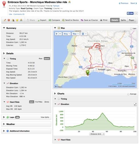 Monchique madness bike ride Garmin data