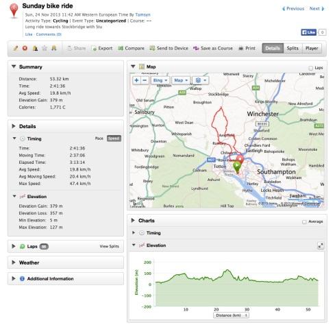 Garmin data for long bike ride