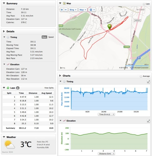 CC6 Garmin data Badger Farm