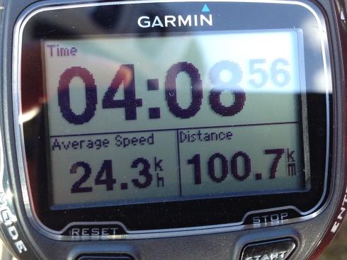 Garmin data for Wiggle Sportive