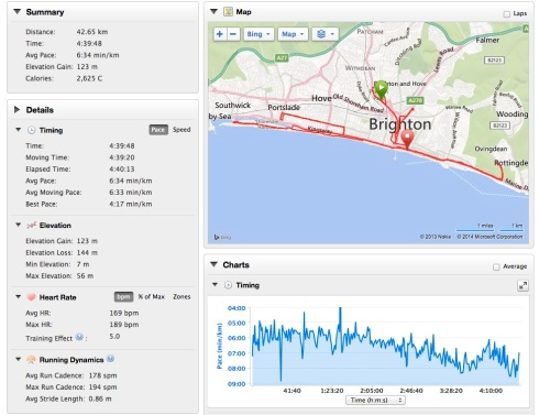 Garmin data for Brighton Marathon