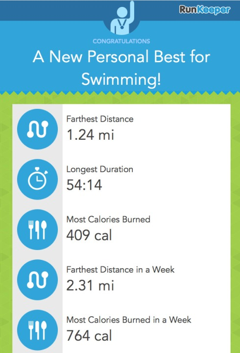 PB for swimming