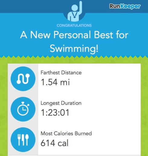 New swimming PB for distance, time and calories