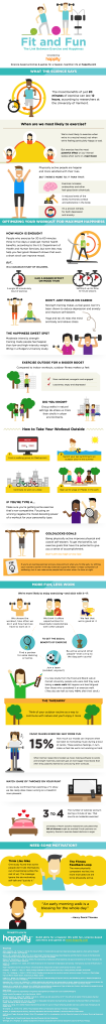 Info graphic about the link between fitness and happiness