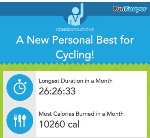 Longest duration of cycling August 2014