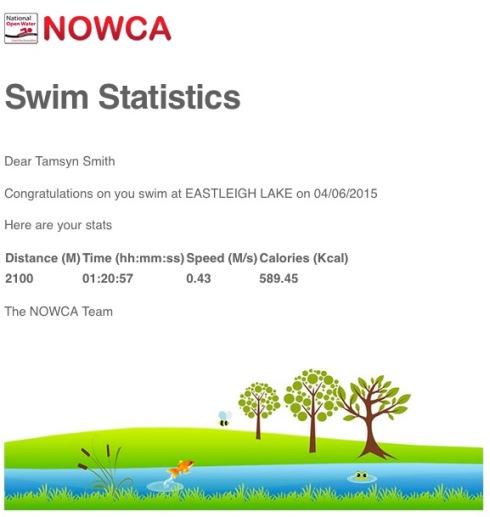 Swim stats 4th June