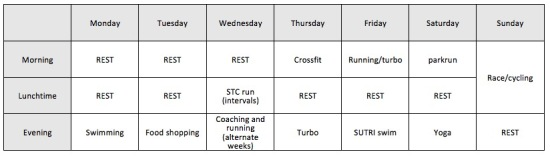 Autumn 2015 training plan